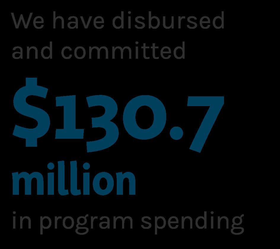 130.7 million in program spending